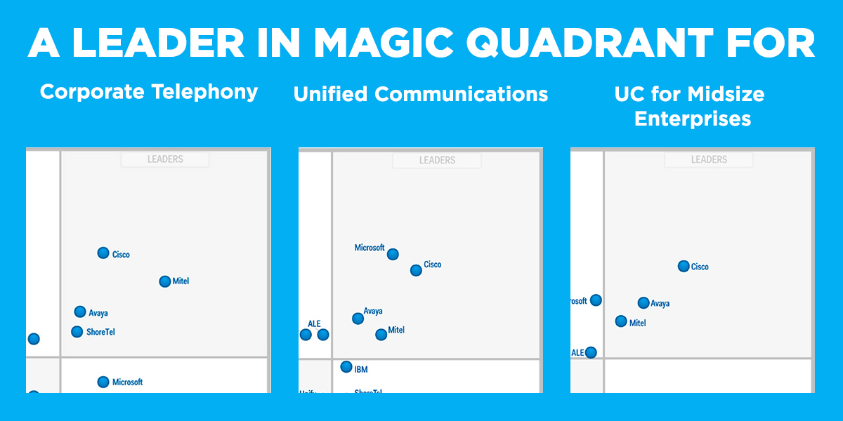 Mitel Recognized As A Leader In Gartner S Magic Quadrant