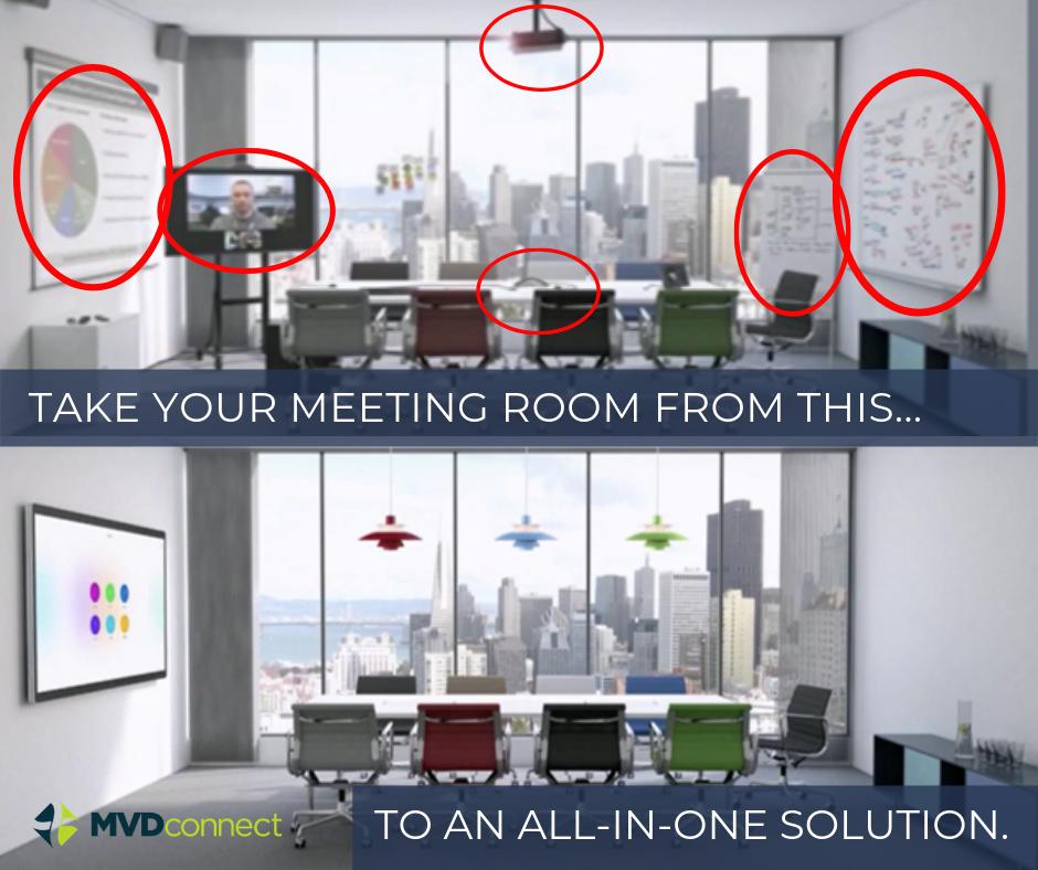 projectors meeting room vs. smartboard video display
